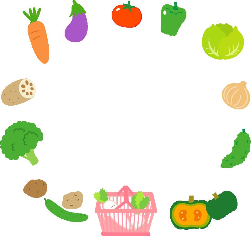 野菜の囲み枠・フレームイラスト